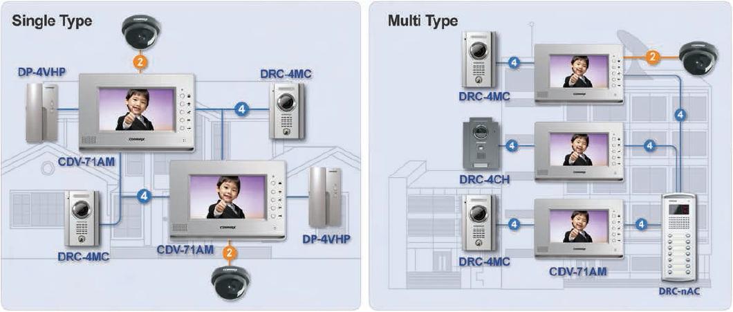 Домофоны и Схема подключения Метаком монтажная схема подключения домофона. индикатором с обзором...