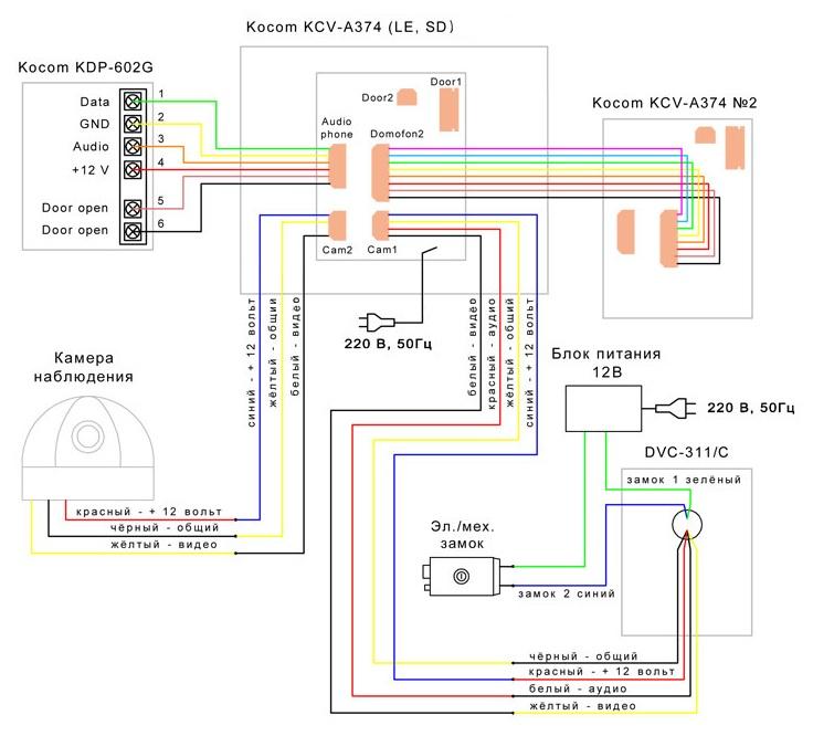 ISB - Монитор видеодомофона Kocom KCV-A374 схема подключения