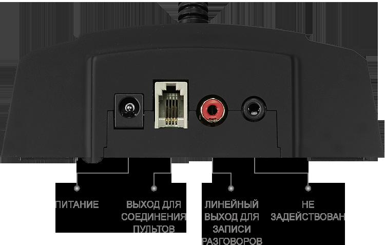 ISB - Переговорное устройство